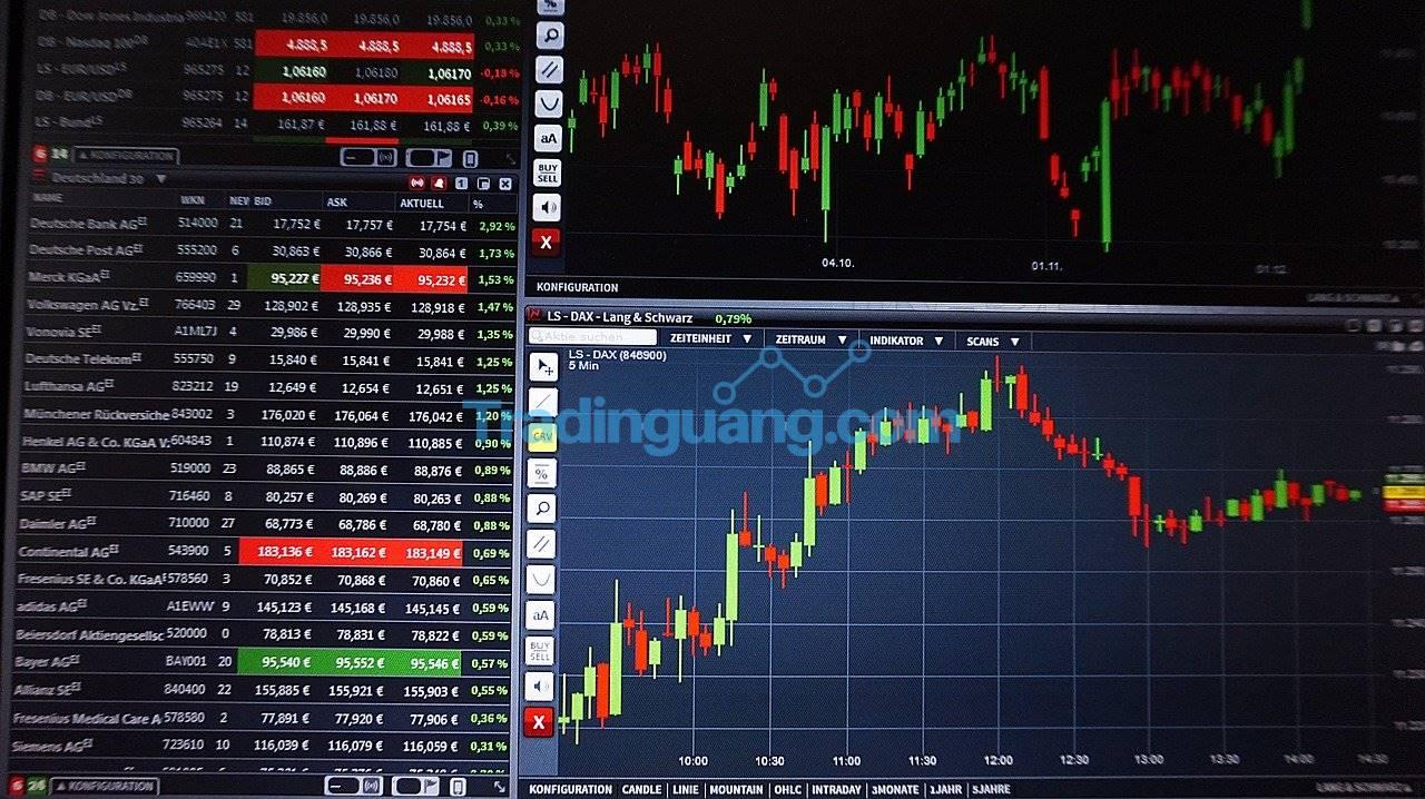 Indikator Strategi Trading Binari Tren
