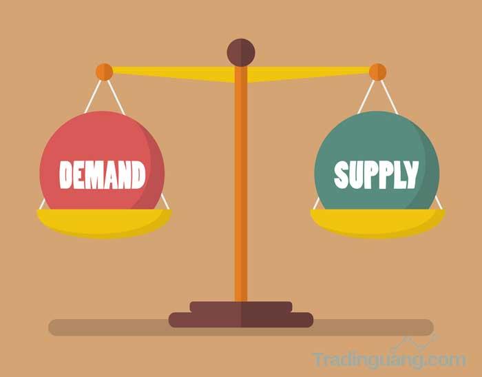 Inilah Strategi Trading Berdasarkan Supply And Demand