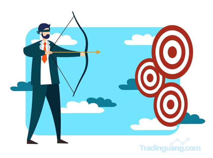 Strategi Forex Tanpa Indikator, Naked Trading