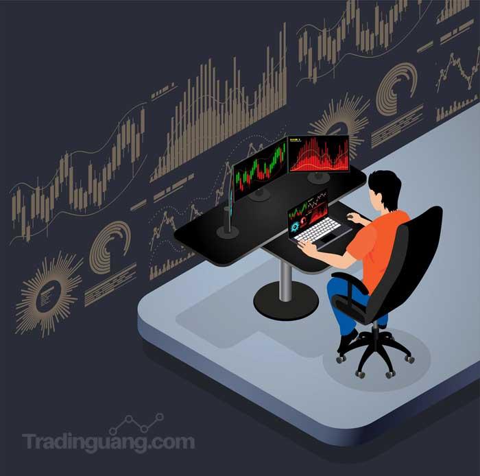 Inilah Tips dan Strategi Trading Forex Dengan Candlestick