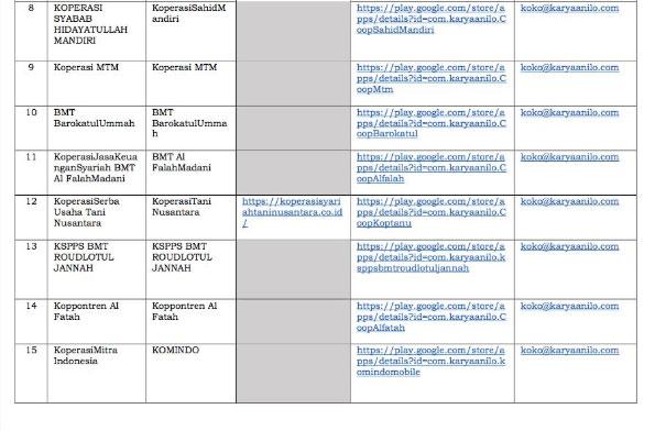 Daftar Pinjol Ilegal
