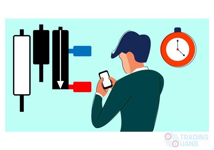 Perhatikan Jam Trading Forex Dalam Pembagian Zona Waktu