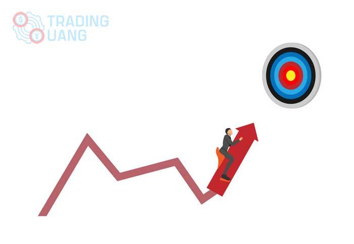 Mengenal Strategi Trading Forex Multiple Time Frame Analysis dan Kapan Melakukannya