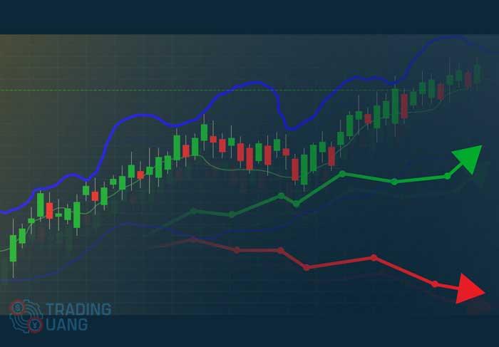 Strategi Trading Binary Option Zero Risk Untuk Meminimalisir Resiko