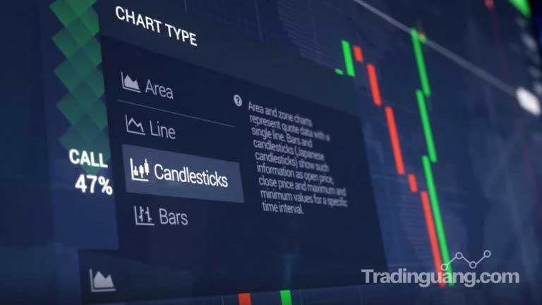 Ingin Mencoba Strategi Trading Dengan Candlestick, Inilah 5 Jenisnya