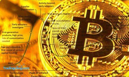 Apa Itu Bitcoin, dan Mengapa Orang Tertarik Memilikinya?