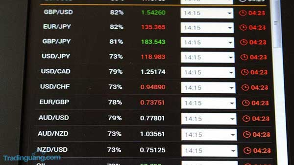 Mengenal Pasangan Mata Uang dalam Trading Forex